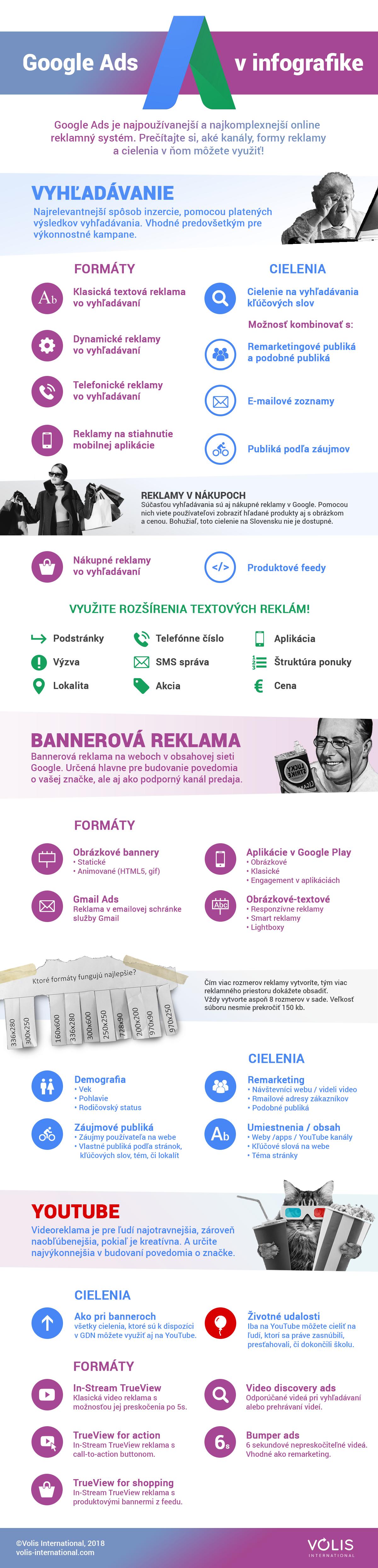 Google Ads v infografike: Formáty a cielenia
